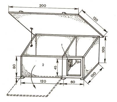 Основные части сборно-разборной будки - пол, каркас, стенки и... 1-брезентовая штора.  17 Будка с откидной передней...